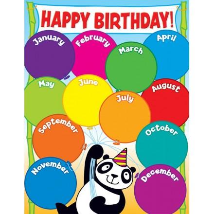 Panda Birthday Chart