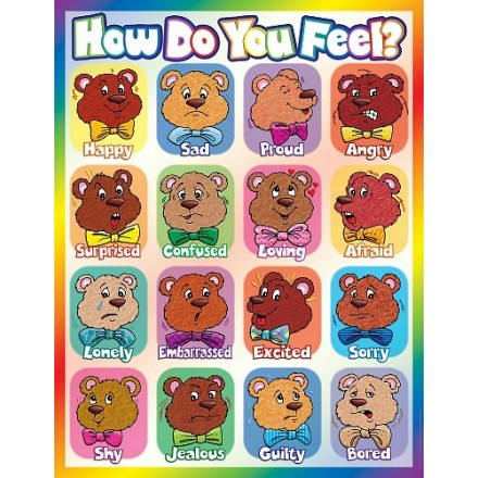 How Do You Feel Chart
